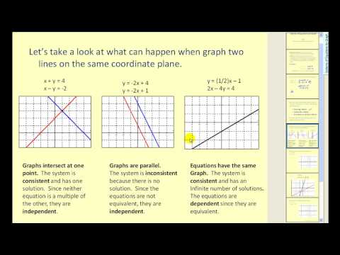 Systems of Equations - Graphical Method (solutions, examples