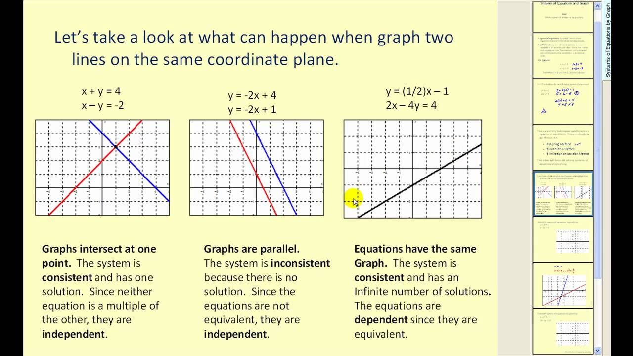 Systems of Equations - Graphically (examples, solutions