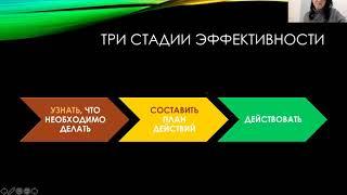 Вебинар Диджитал маркетинг для собственников 30 сентября 2020