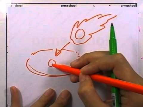 ข้อสอบโลกและดาราศาสตร์ O-NET ,ปี2554 ,ข้อ55