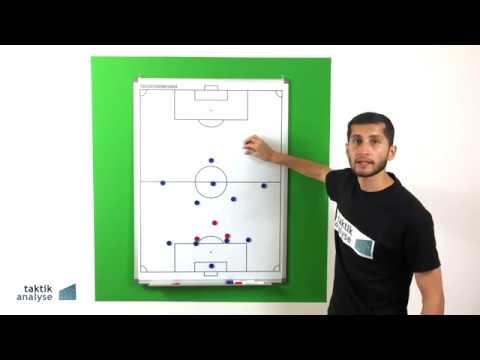 Fussball Taktik Position Sechser 6er Kurzvideo