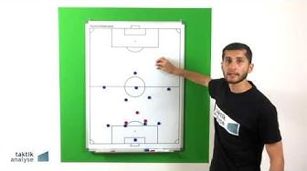 Fußball Taktik - Position Sechser 6er (Kurzvideo)