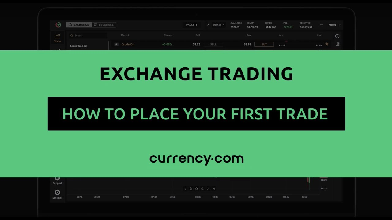 How to place your first trade with Currency.com