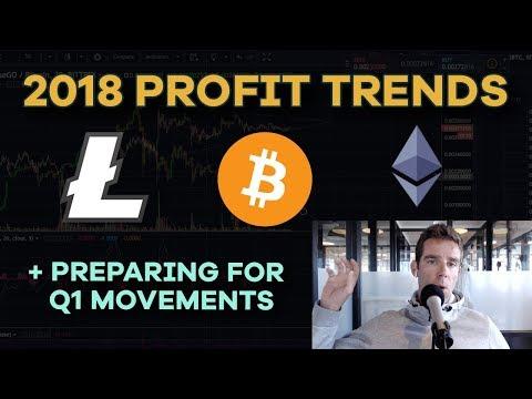 2018 Profit Trends! Macro Action of BTC/ETH/LTC, Altcoins, Holidays, Q1 Movements - CMTV Ep114