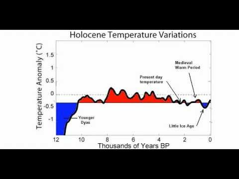 Showing most of the Holocene was warmer