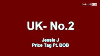 the uk top 40 1 20 week of 20 02 11