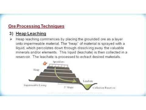 ES 3209 5 2 3 Processing Ore Minerals