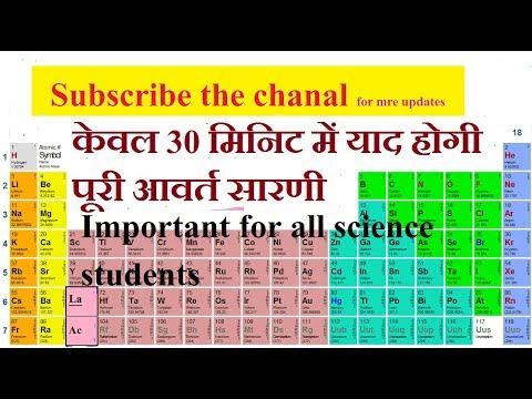 आवर्त सारणी को याद करने की सबसे अच्छी ट्रिक , Best trick to learn periodic table