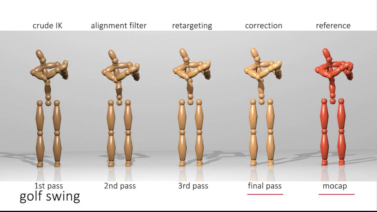 Inverse kinematics using dynamic joint parameters
