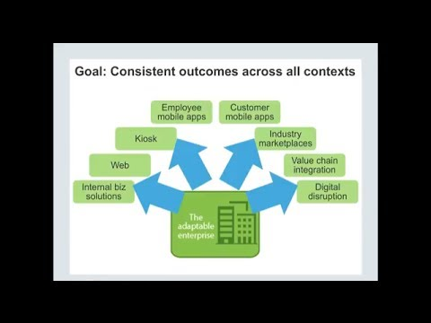 Webcast with Forrester: Layering Mobile APIs for Profit and Business Agility