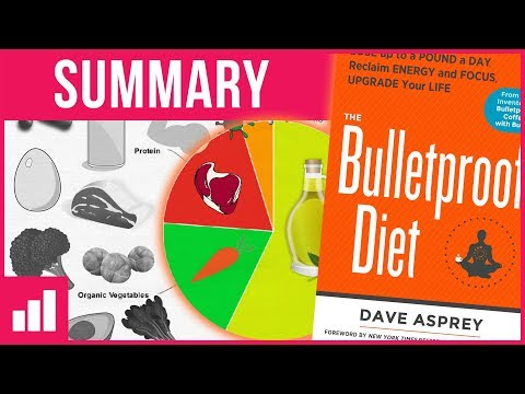 The Bulletproof Diet by Dave Asprey ► Biohacking, Fasting, Bulletproof Coffee Benefits, Keto
