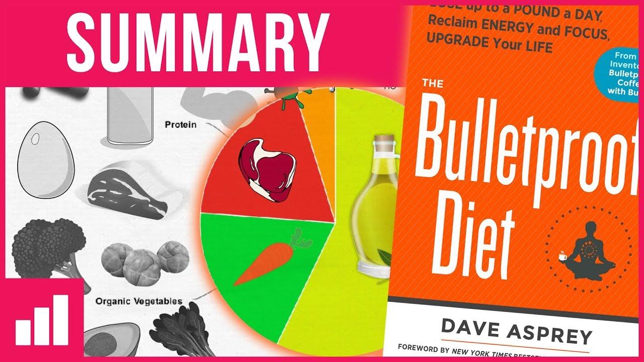 The Bulletproof Diet by Dave Asprey ► Biohacking, Fasting, Bulletproof  Coffee Benefits, Keto