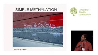 Methylation: How 1 Carbon Affects Your Brain, Your DNA and Everything — Tim Gerstmar, N.D. (AHS14)