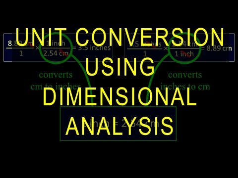 Dimensional Analysis tutorial, aka factor label method: how to do unit conversions