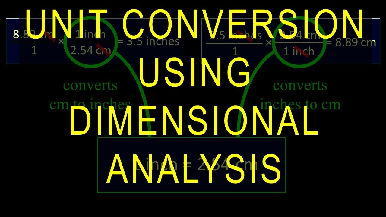 Dimensional Analysis Tutorial How To Do Unit Conversions Factor