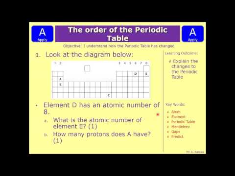 Gcse chemistry 1 9 how are atomic number and the periodic table gcse chemistry 1 9 how are atomic number and the periodic table linked urtaz Gallery