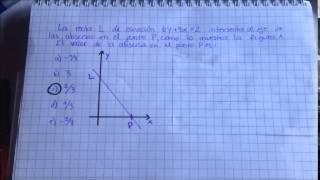 Ecuacion de la recta e intersección con los ejes