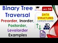 Binary Tree Traversal in (Hindi, English) with Example