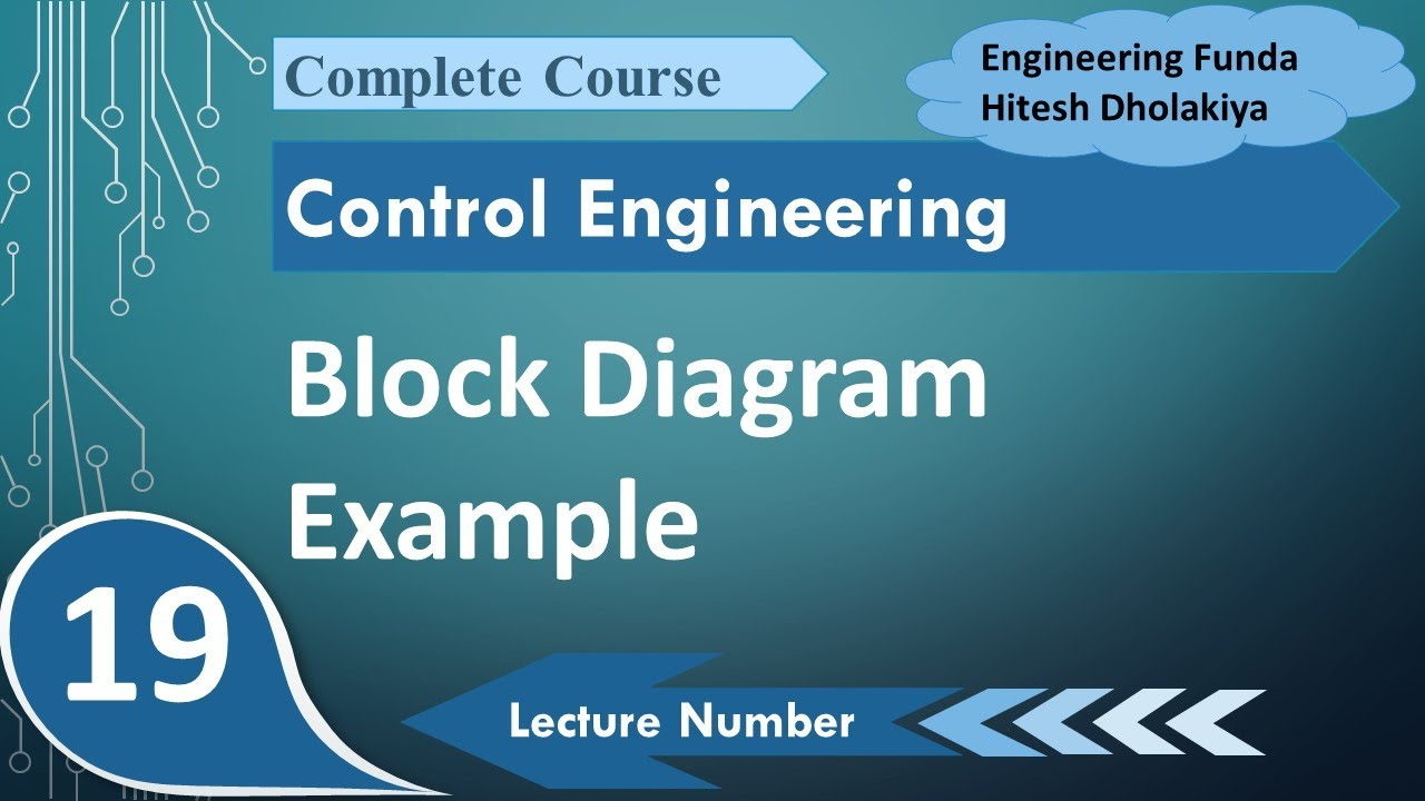 3 Example Of Block Diagram Reduction In Control