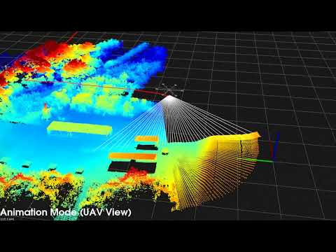 GNSS-LiDAR: Drone 3D Mapping