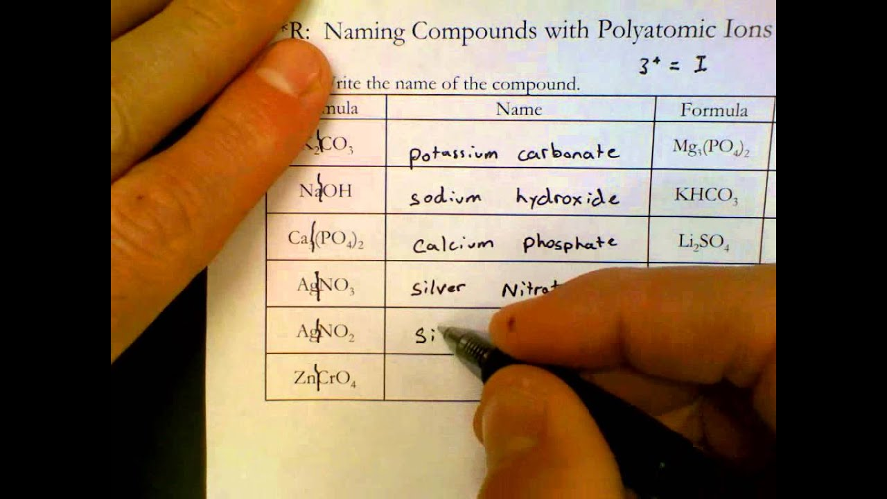 Naming Compounds With Polyatomic Ions YouTube – Polyatomic Ions Worksheet