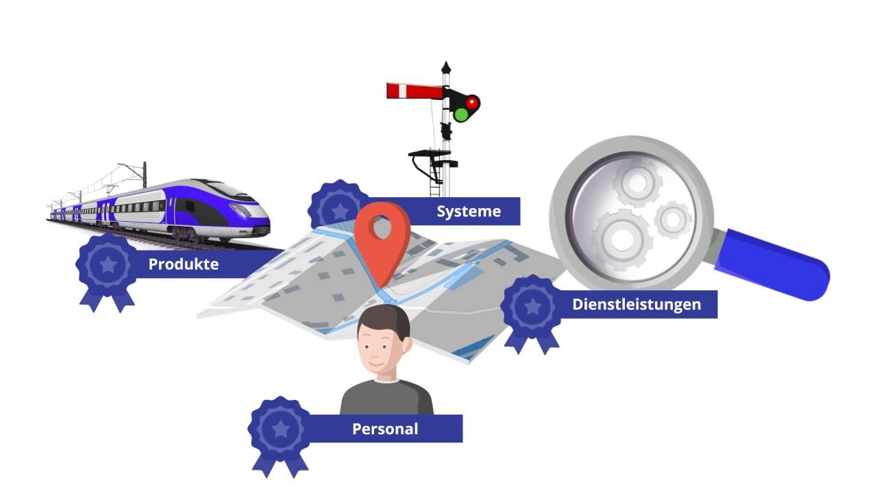 TÜV NORD Bahntechnik - Dienstleistungen für den weltweiten Schienenverkehr
