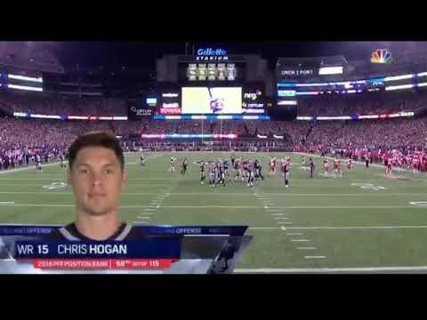 Chris Hogan Penn State Lacrosse