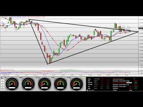 High Frequency Stock & Options Market Maker Trading Platform