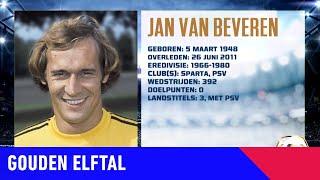 Nominatie Gouden Elftal • Jan van Beveren • Keeper