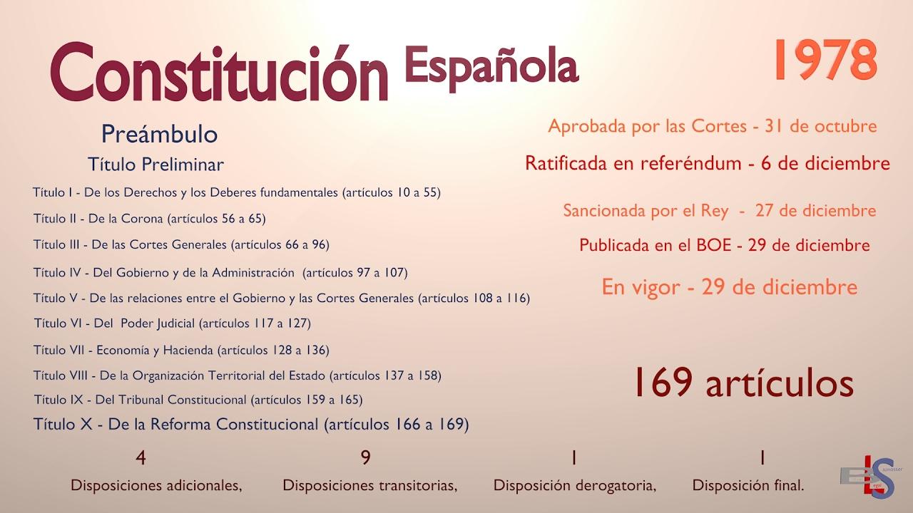 CONSTITUCIÓN ESPAÑOLA Esquema - YouTube