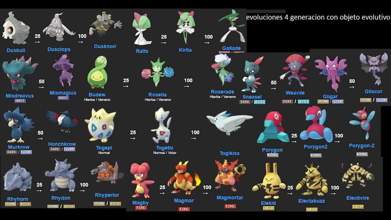 pokemon go evoluciones de cuarta generación - Pokemon go - YouTube