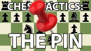 Chess Tactics: The Pin
