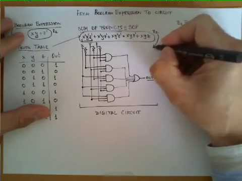 From Boolean Expressions to Circuits