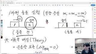 [물리학 실험]1-4. 실험 보고서 작성 방법