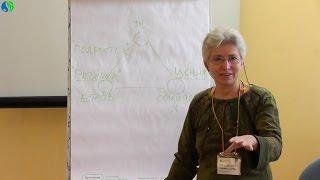 Динара Бадаева — Сам себе психотерапевт («Наше здоровье», 04.04.15)(Лекционно-практический семинар Динары Бадаевой