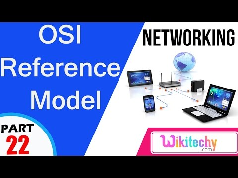 OSI Reference Model | Computer Networking Interview Questions and Answer|videos|freshers|experienced