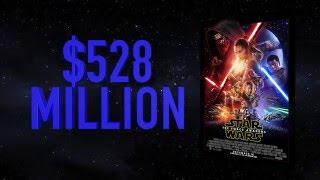 Star Wars Fans Flock to Wookieepedia