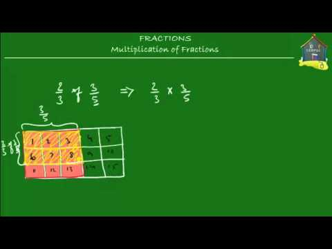 Singapore Maths: Primary 5 - Multiplying fractions