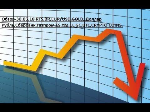 Обзор-30.05.18 RTS,BR,EUR/USD,GOLD, Доллар Рубль,Сбербанк,Газпром,ES,YM,CL,GC,BTC,CRYPTO COINS