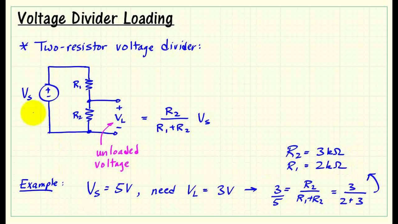 Mydaq Mini Lab Voltage Divider Ii Loading Effects Whiteboard Dividers Lecture