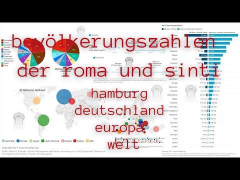 Bevölkerungszahlen der Roma und Sinti in HH, Deutschland, Europa und der Welt