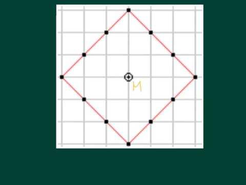 Taxicab Geometry Circle M