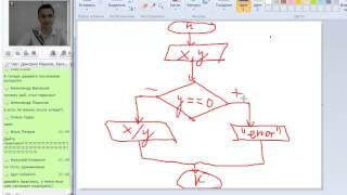 Урок 2  Постановка задачи и алгоритмы ч2