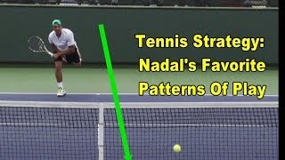 Tennis Strategy: Rafael Nadal's Patterns Of Play