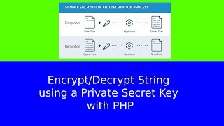 Encrypt/Decrypt String using a Private Secret Key with PHP