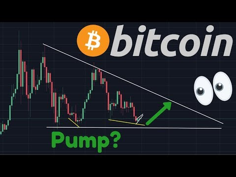 BITCOIN PUMP TO $10,500?! | Hashrate At 80 Quintillion Hashes Per Second!!!
