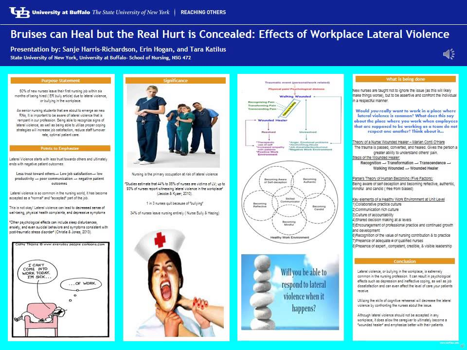 horizontal violence in nursing Define horizontal violence horizontal violence synonyms,  bullying, harassment, and horizontal violence in the nursing workforce: the state of the science.