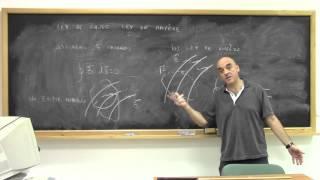 Campo magnético  Ley de Gauss y de Ampere