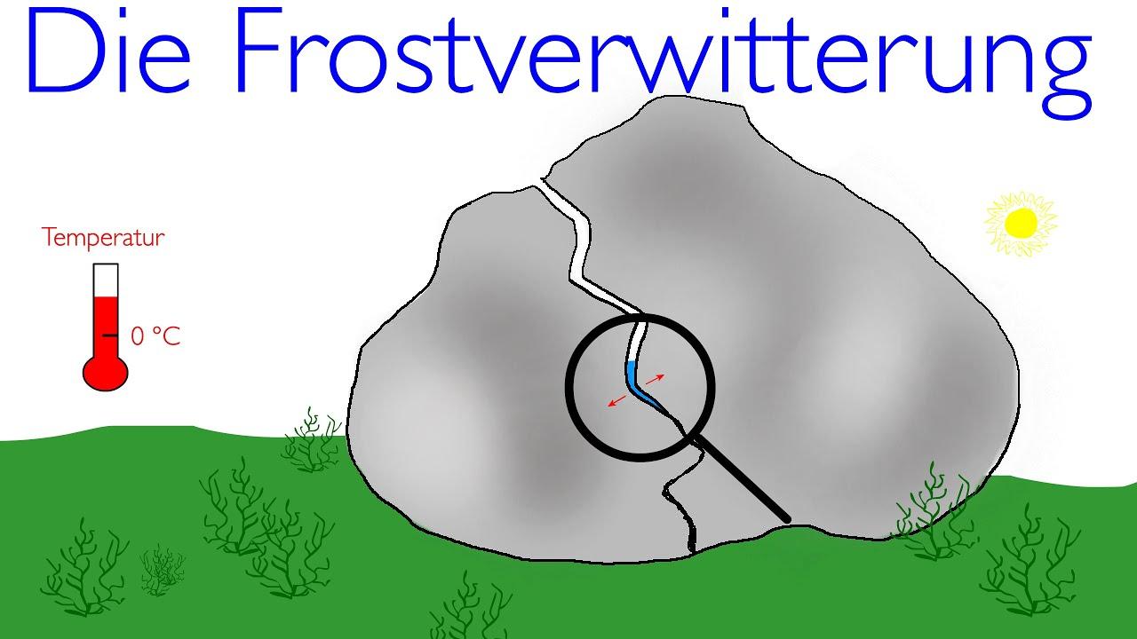 Temperaturverwitterung: Die Frostverwitterung