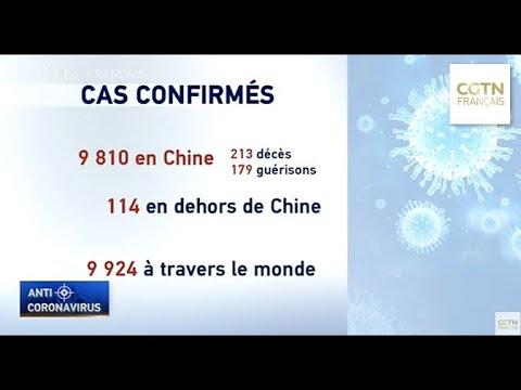 Coronavirus: 9 924 cas confirmés dans le monde et 213 décès en Chine